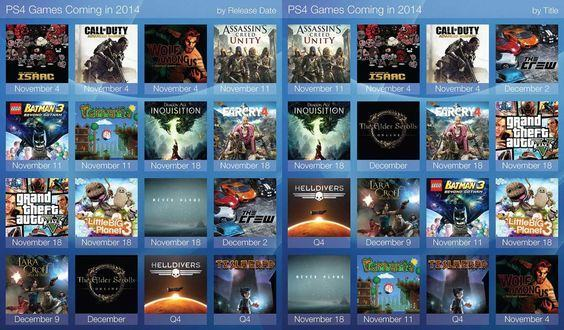 Infografik: Diese PS4 Games kommen noch bis Jahresende 2014