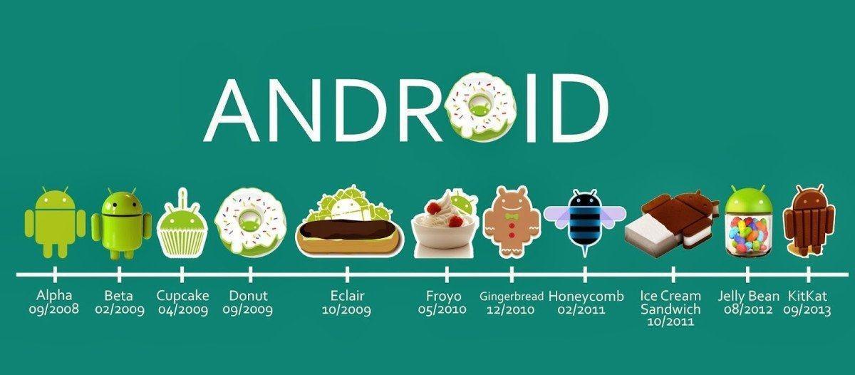 Android 4.0.3 Samsung Galaxy SII Leak:  Vorgeschmack auf Ice Cream Sandwich?