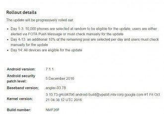 Nexus 6P: Android 7.1.1 kommt als Nikolaus-Update 11