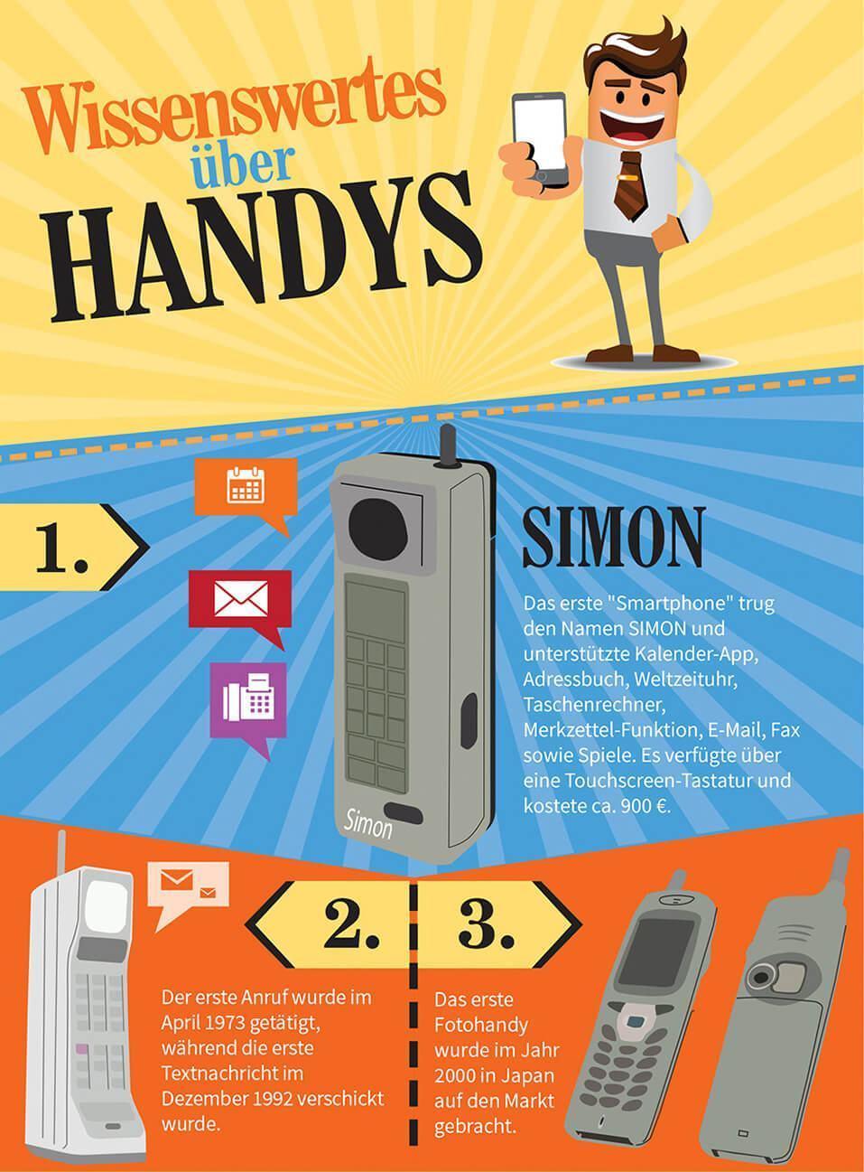 Exkurs: Verblüffende Fakten über Handys und Smartphones, die Du kennen solltest