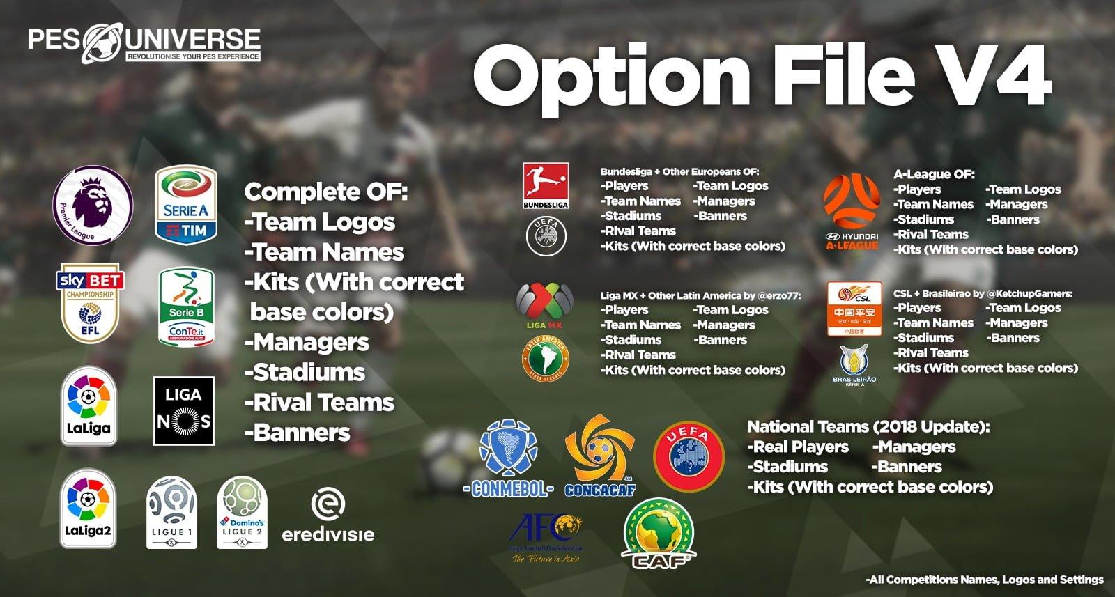PES 2018 Patch PS4 (DLC 3 0)- Lizenzen, Bundesliga & Anleitung