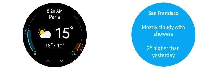Gear S2 Update haucht Samsungs älterer Smartwatch neues Leben ein techboys.de • smarte News, auf den Punkt!